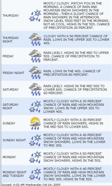 WEEKEND WEATHER FORECAST FOR MULE DEER COUNTRY, NORTH-CENTRAL WASHINGTON. (WASHDOT)